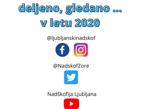 Najbolj odmevne objave na družbenih omrežjih v letu 2020
